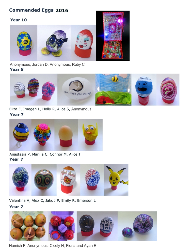 Commended Eggs Forename